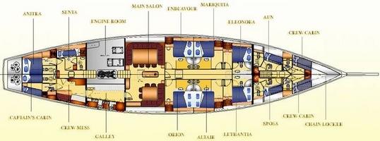layout classic sailingyacht 38 mtr