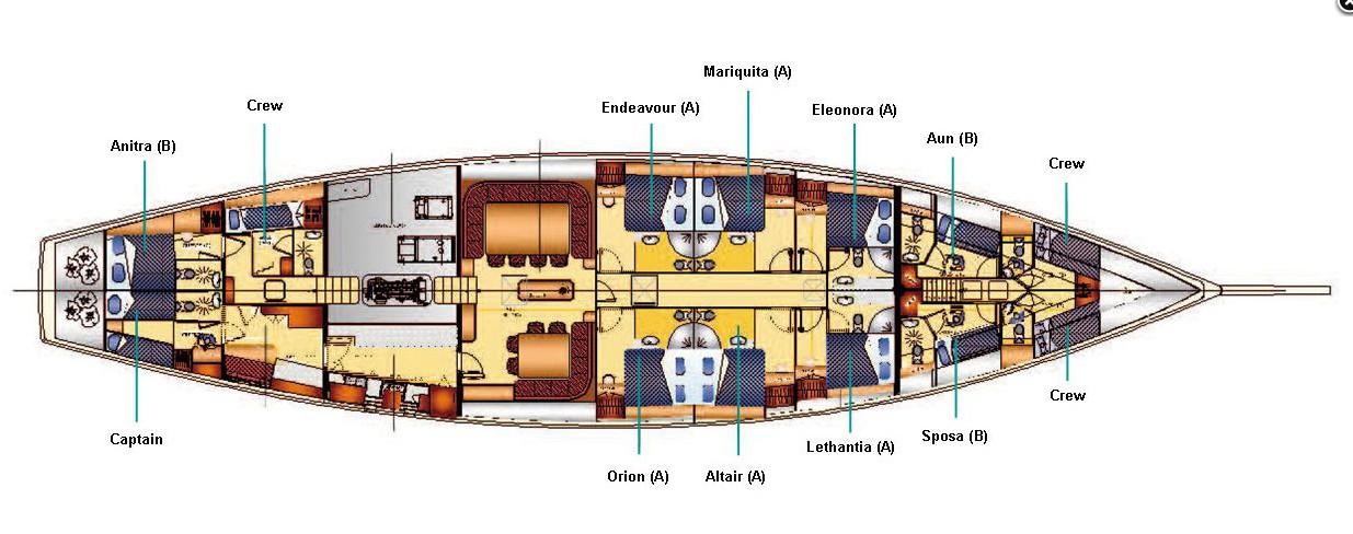 Indeling schip 2