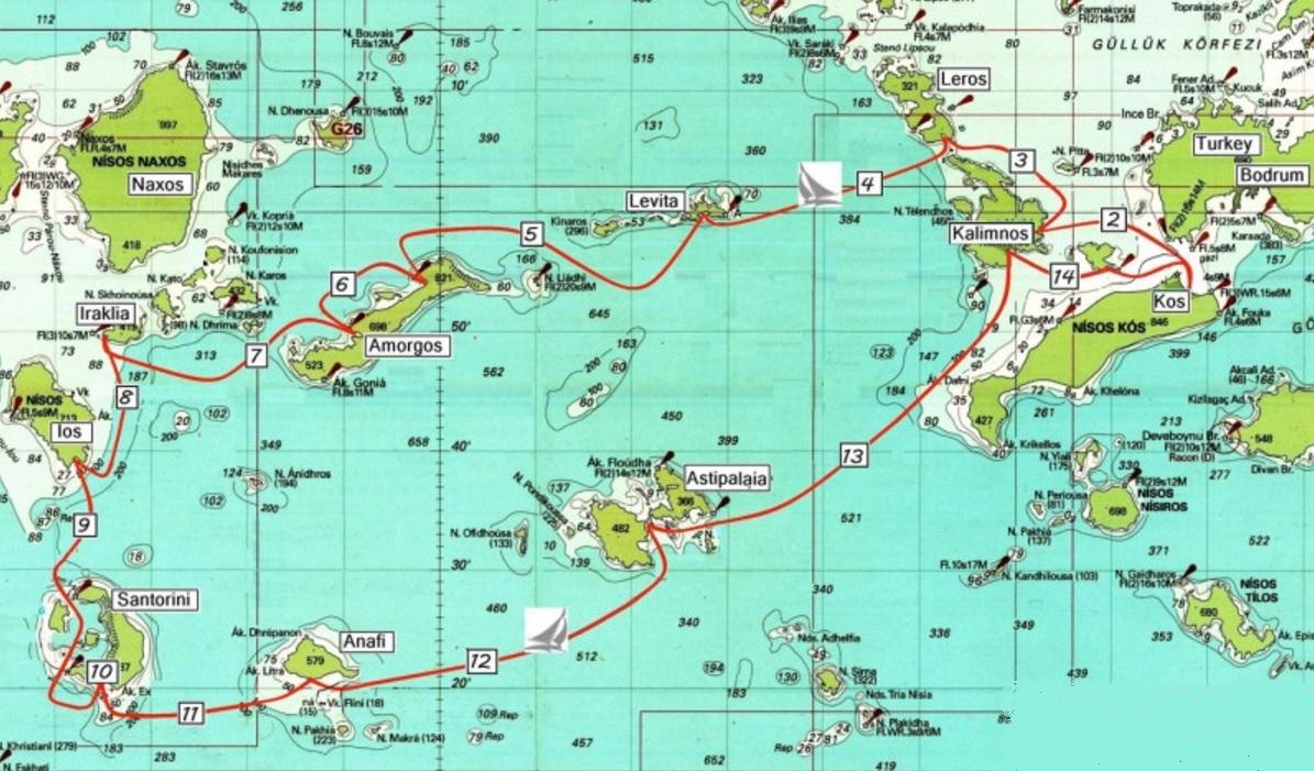 Kos Santorini zeilroute